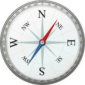 9.How to work a compass?