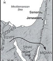 Moses in Midian