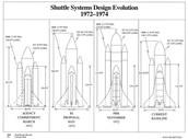 Space Shuttle design 1972-1974 Evolution