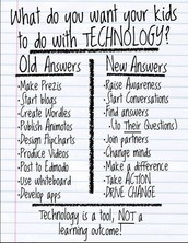 Tech Tools in the K-12 Classroom