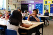 Differentiating Instruction for English Language Learners