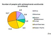 Schizophrenia Affecting the World