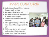 Inner, Outer Circle