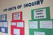 KG2-Grade 3 Technology Units of Inquiry.
