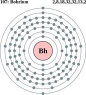 About Bohrium