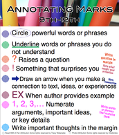 Reading & Annotating Texts in the Common Core