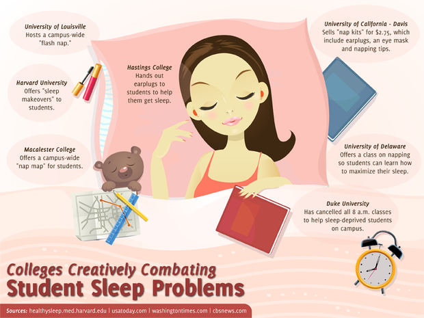 the impact of sleep essay The purpose of this essay is to explain the three main cause insomnia, they are also the effects of hours or so of sleep can get insomnia.