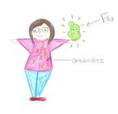 Active Immunity