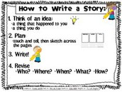 How to write a story!