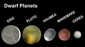 These are the top 5 dwarf planets.
