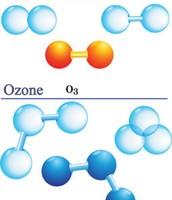 Ozone vs. Normal Oxygen
