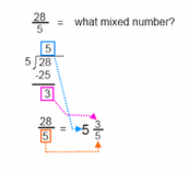 Converting improper fraction into a mixed number
