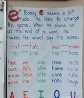 """Bossy E"" anchor chart"