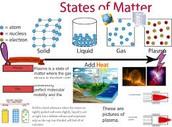 Three states of matter!
