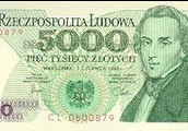 Poland's currency