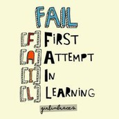 Mindset: Teaching Students to Have Grit