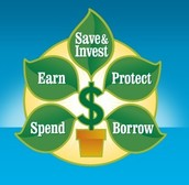 Financial Literacy Month and Money Smart Week