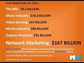 Network Marketing plus Health and Wellness = BILLION DOLLAR POTENTIAL