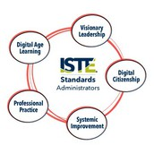 ISTE Standards for Administrators