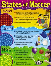 We will learn the difference between solids, liquids, and gasses
