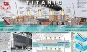 Titanic's  insides