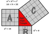 Learn the Pythagorean Theorem