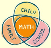Math Parent Education