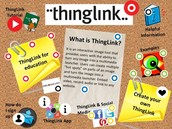 ThingLink's interactive for users.