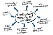 Develop the contingency planning policy statement.