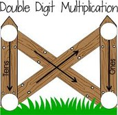 Multiplication in Math