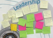 Just a quick wrap-up on your Leadership homework!
