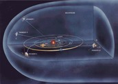 Voyager 1 and 2 diagram