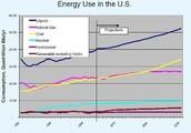 AM SOLAR ENERGY PLAN