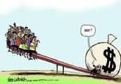 Income Inequlaity
