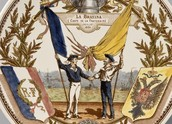 1894- Franco Russian Alliance