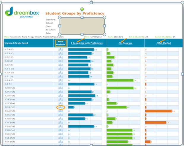 DreamBox Reports | Smore Newsletters for Education
