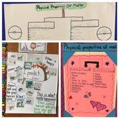 Visual Learning and Thinking Maps!