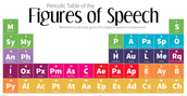 Periodic Table of Figures of Speech