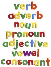 Interactive Grammar Practice