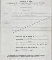 Sir John A.MacDonald birth certificate