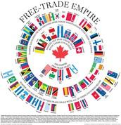 Canada International trade