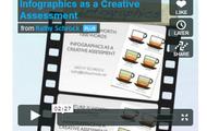 Teaching Infographics