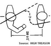 2-D Trajectory