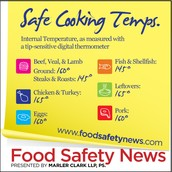 Cooking Temps