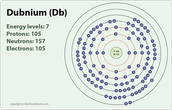 Uses of Dubnium