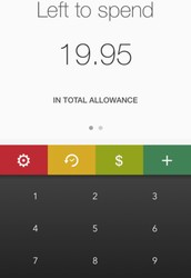 Easy-to-use app that will scare you in to sticking to your budget!
