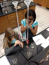 Titration in Chemistry