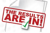 Gifted and Talented Results