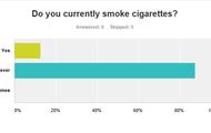Do you smoke cigarettes?