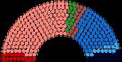 uitslag verkiezingen